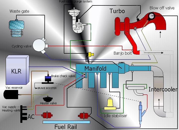 turbovacumdiagram.jpg